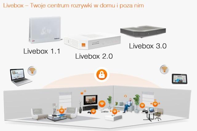 orange_funspot_livebox