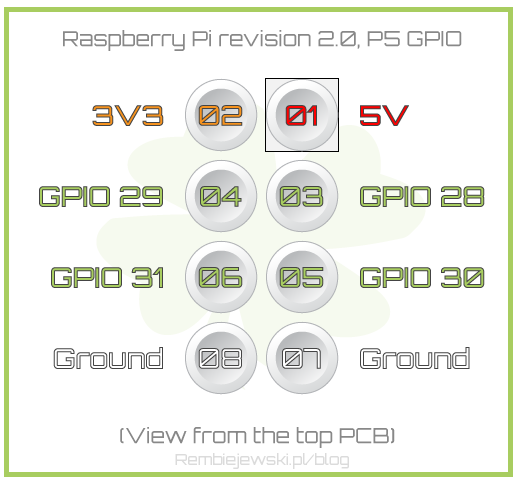raspberry-pi_rev2_p5_gpio