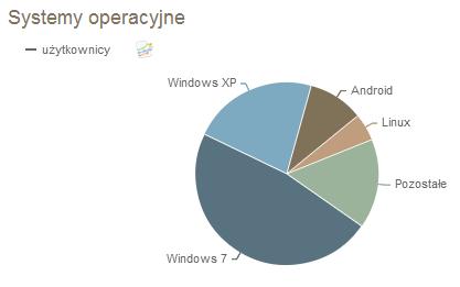 rpl_201302_system-operacyjny01