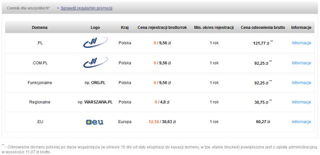 domeny-allegro_cennik_standard_20130424