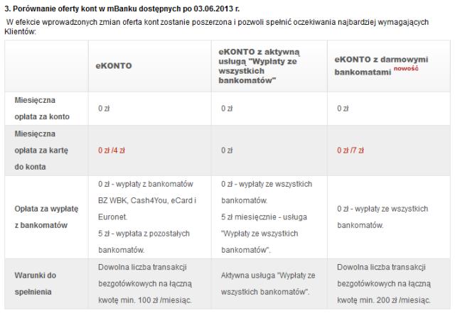 mbank_nowe-ekonto_zapowiedz_20130430