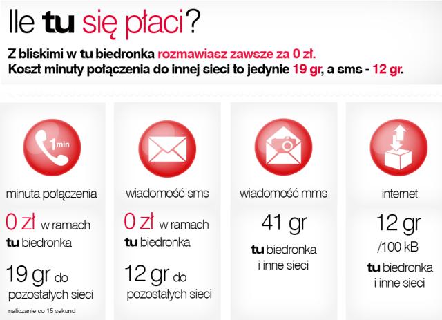tu-biedronka_oferta_20130422