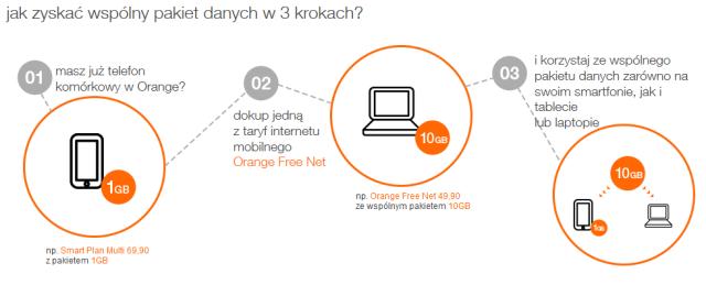 orange-free-net_20130823