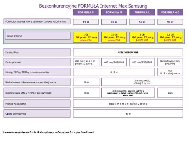 play_promocja-samsung_20130812_info