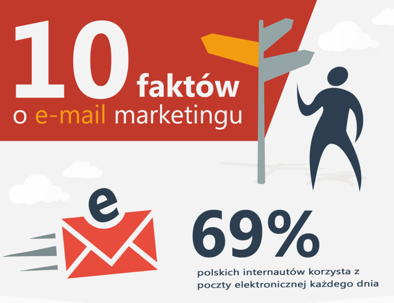 iab-polska_infografika_10-faktow-email-marketingu_201312