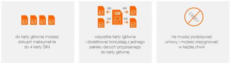 orange_dodatkowa-karta-sim_201401
