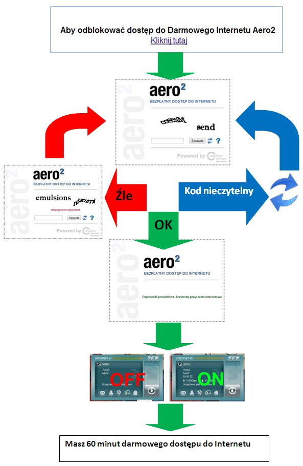aero2-bdi_captcha-schemat