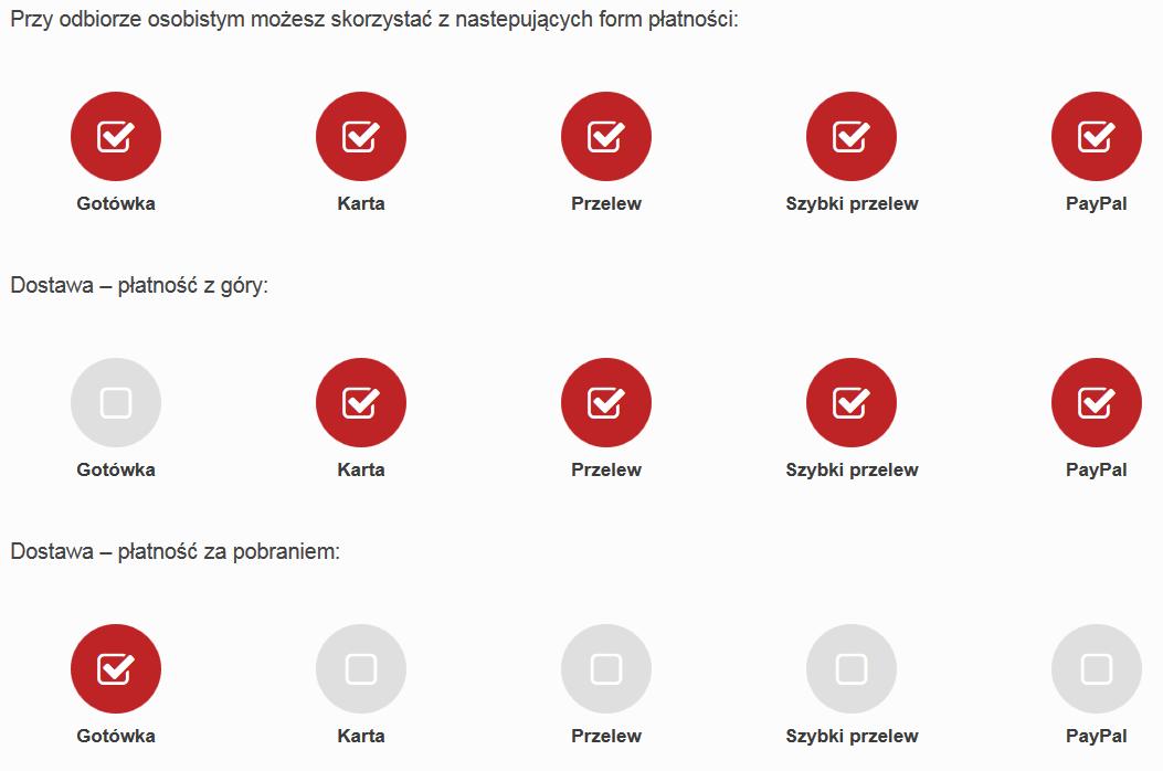 sklep-internetowy_dostepne-platnosci_20141225_informacje01