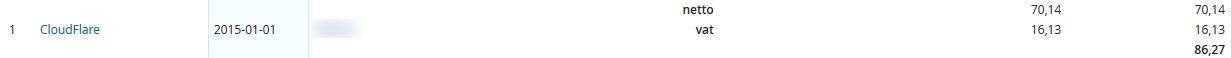 cloudflare_wfirma_vat_sprzedaz
