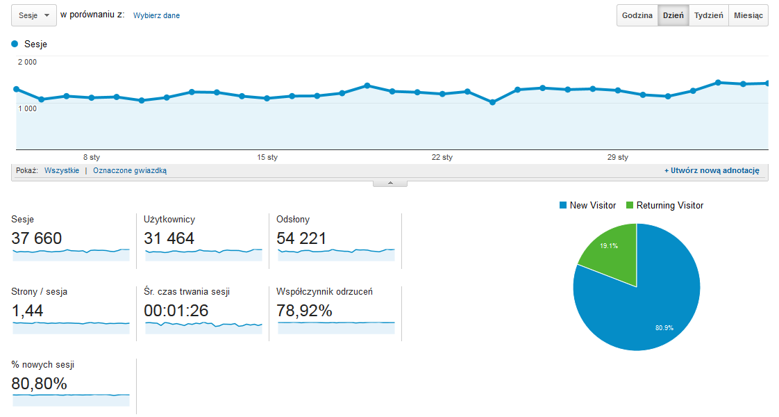 google-analytics_stats01