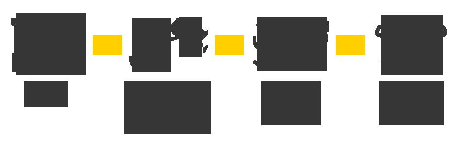 wyslij-paczka-do-afryki_infografika