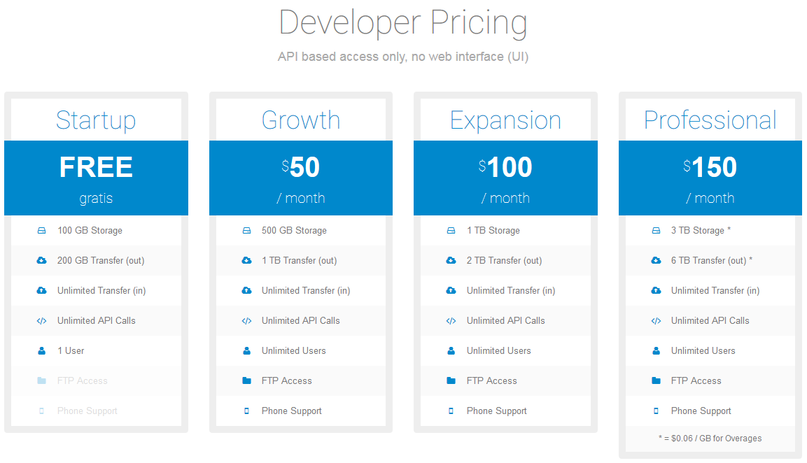 smartfile_developer-pricing