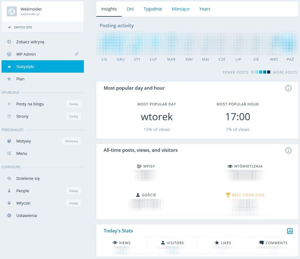wordpress_jestpack_wordpress-com_statystyki