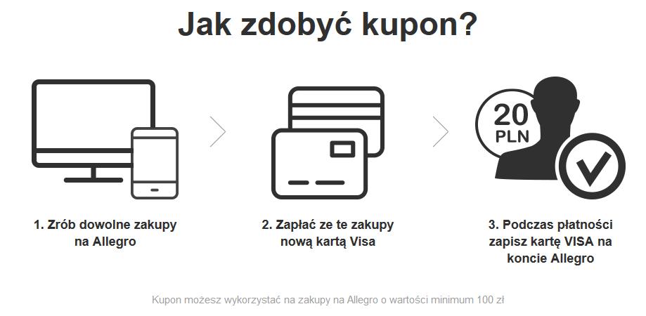 allegro_promocja-visa_201512