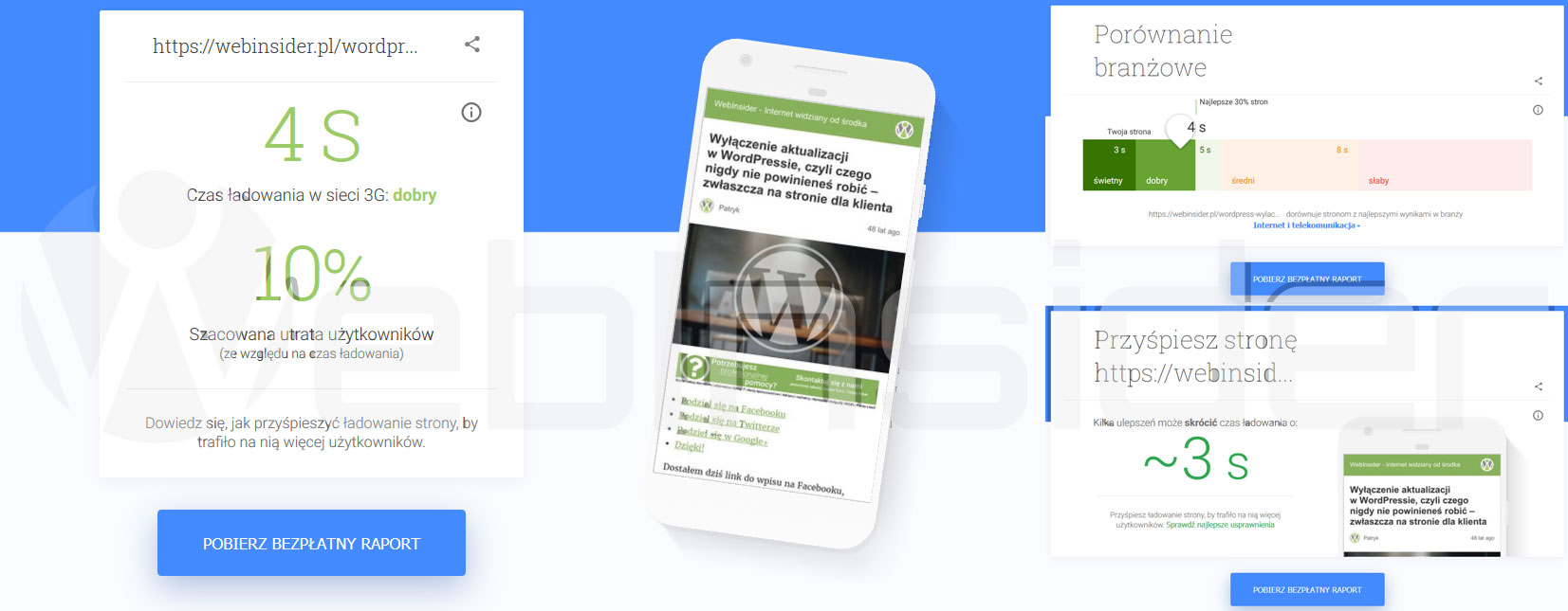 Test My Site (with Google), czyli przetestuj szybkość i