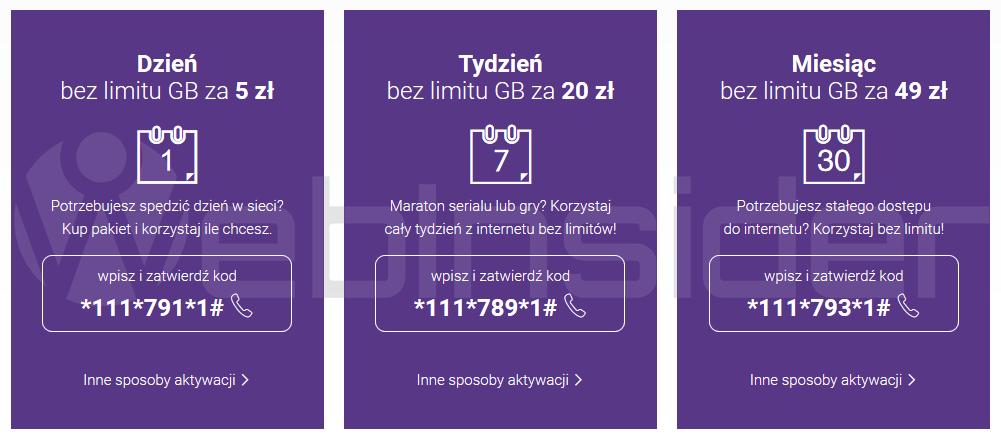 Internet na Kartę w Play + miesiąc bez limitu GB za 49 zł ...