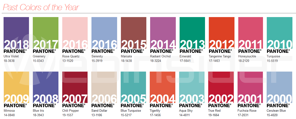 1cc8b77b3ad62b Chyba ze zrozumiałych względów mi szczególnie podoba się kolor z roku 2017 ( Pantone ...