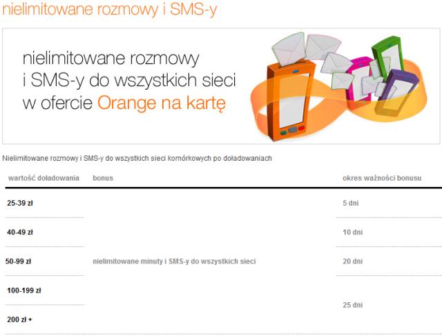 orange_nolimit_tabelka_20121029