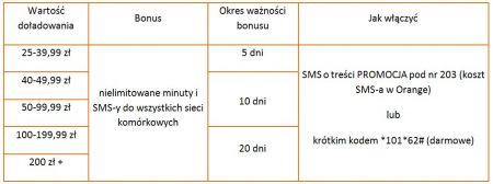 orange_nolimit_tabelka_20121029_new