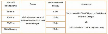 orange_nolimit_tabelka_20121029_old